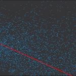 heteroscedastic linear regression imputation