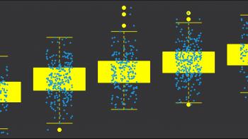 The jitter R Function   3 Example Codes (Basic Application & Boxplot Visualization)