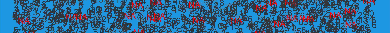 is.na()