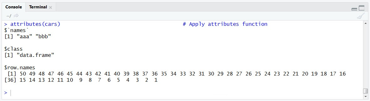 attributes Function Output After Updating One Attribute