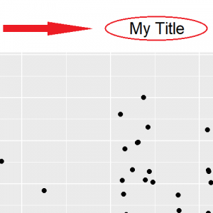 Change Position of ggplot Title in R (4 Examples) | Adjust to Center, Right-Aligned or Vertical Positioning