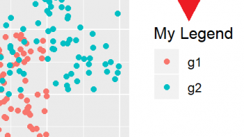 Change Legend Title in ggplot2 (2 Example Codes)   Modify Text of ggplot Legends