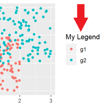 Change Legend Title in ggplot2 (2 Example Codes) | Modify Text of ggplot Legends