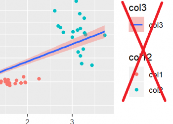 Remove Legend in ggplot2 (3 Example Codes) | Hide One or All