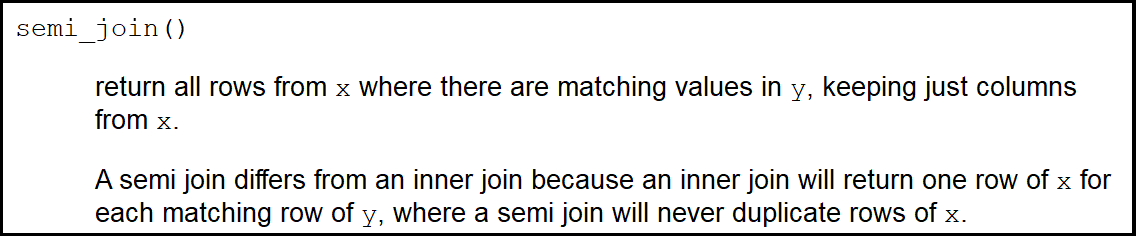 R Help Documentation semi_join
