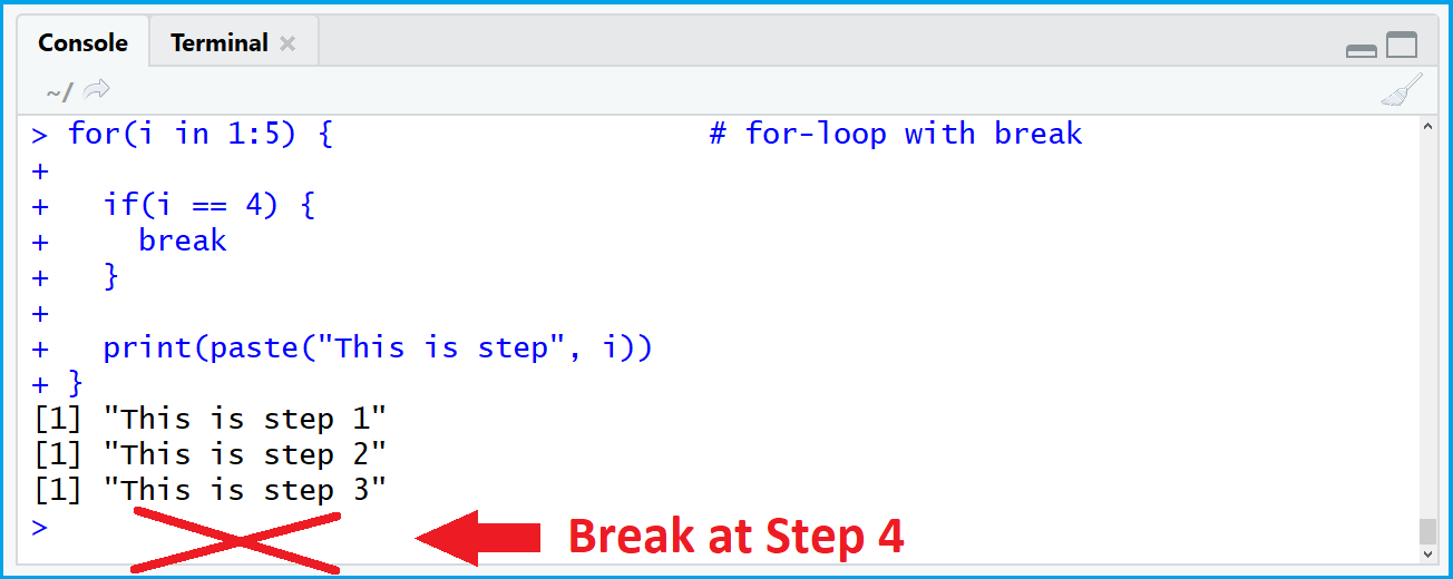 R for-loop with break command