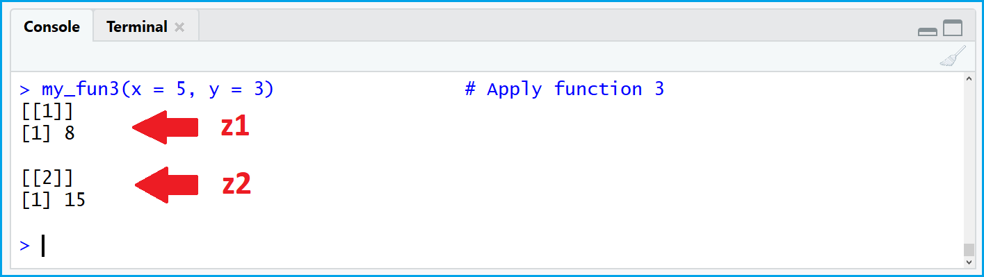 Output Returned by User-Defined R Function