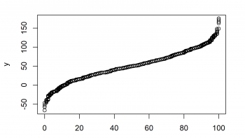 quantile Function in R (6 Examples)