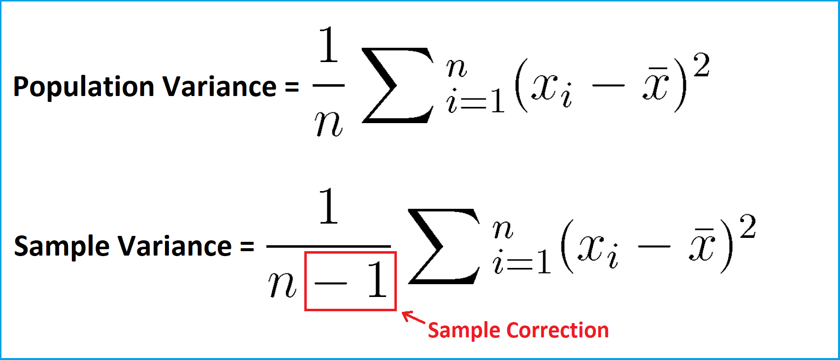 sample variance vs population variance comparison