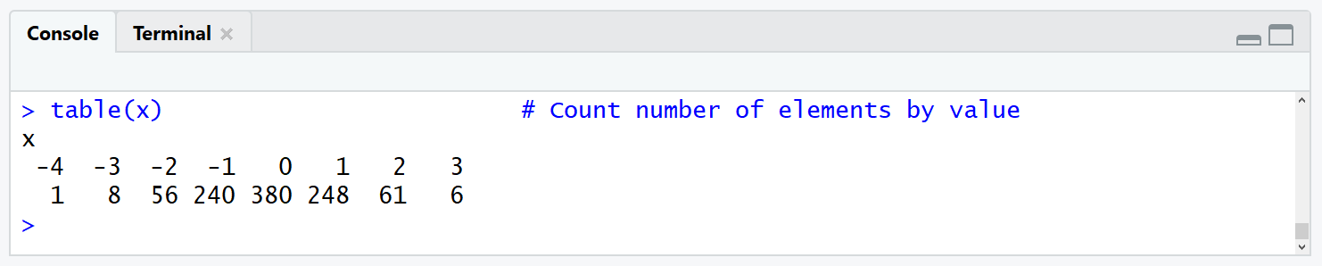 count elements by name in r