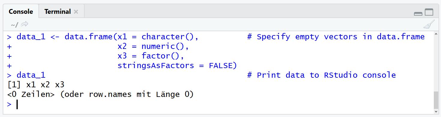 Data Frame with Zero Rows