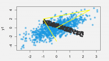 Draw Multiple Graphs & Lines in Same Plot in R (Example)
