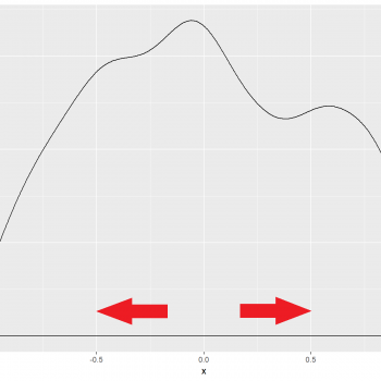 Set Axis Limits in ggplot2 R Plot (3 Examples)