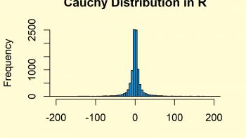 Cauchy Density in R (4 Examples) | dcauchy, pcauchy, qcauchy & rcauchy Functions