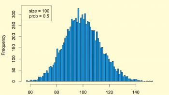 Negative Binomial Distribution in R (4 Examples) | dnbinom, pnbinom, qnbinom & rnbinom Functions