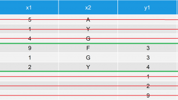 Merge Data Frames by Column Names in R (3 Examples)