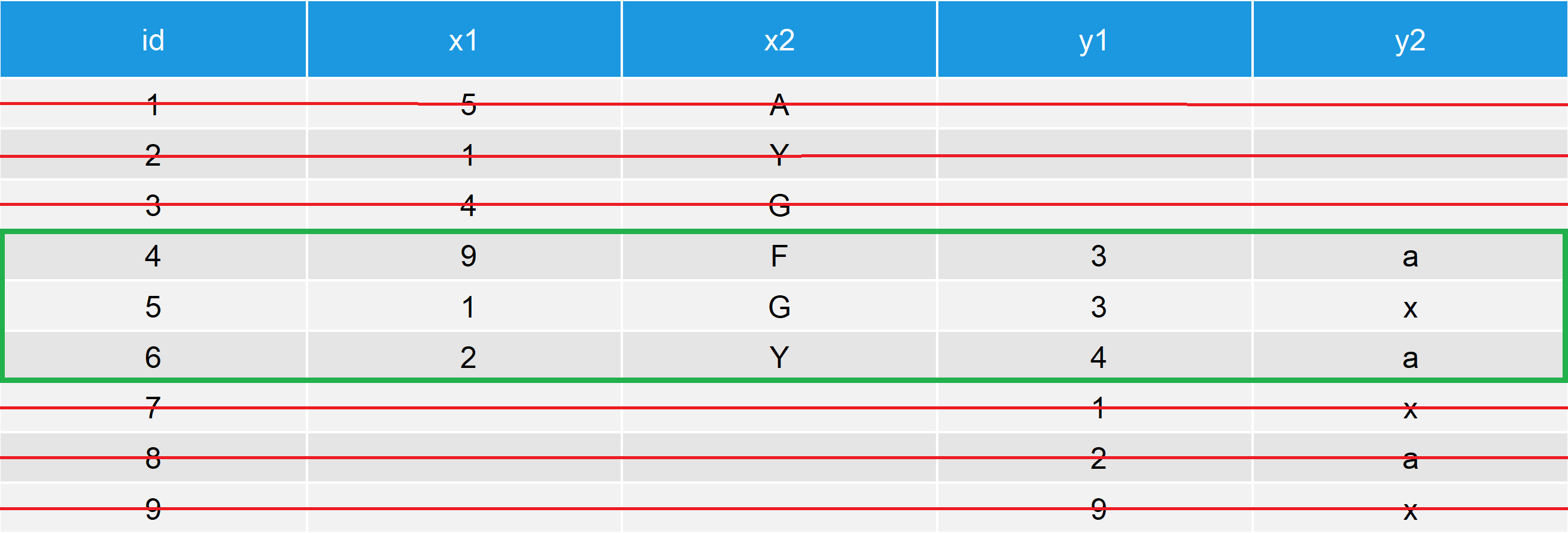 merge in r two data sets
