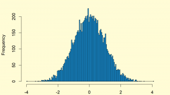 Random Numbers in R (2 Examples) | Draw Randomly from Probability Distribution & Given Data