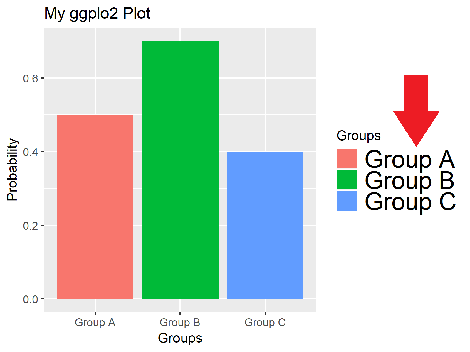r ggplot2 plot font size of legend text