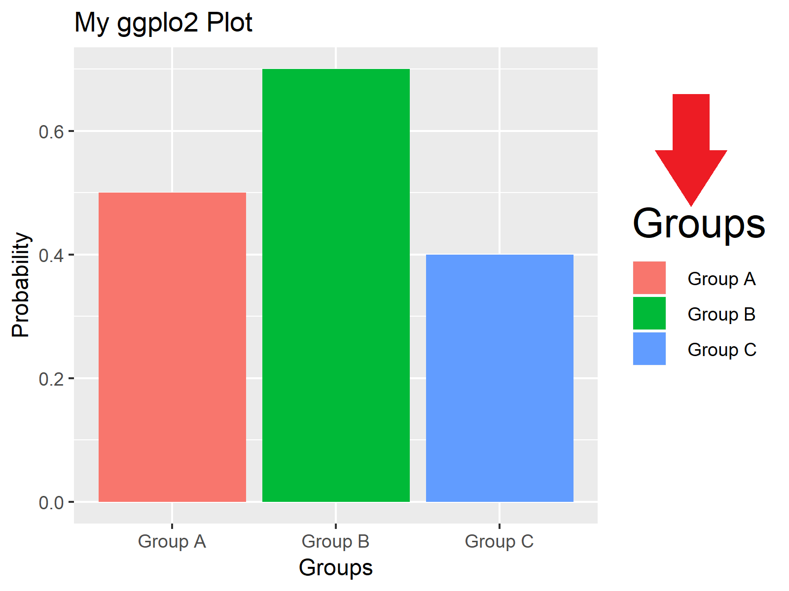 r ggplot2 plot font size of legend title
