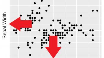 Remove Axis Labels & Ticks of ggplot2 Plot (R Programming Example)