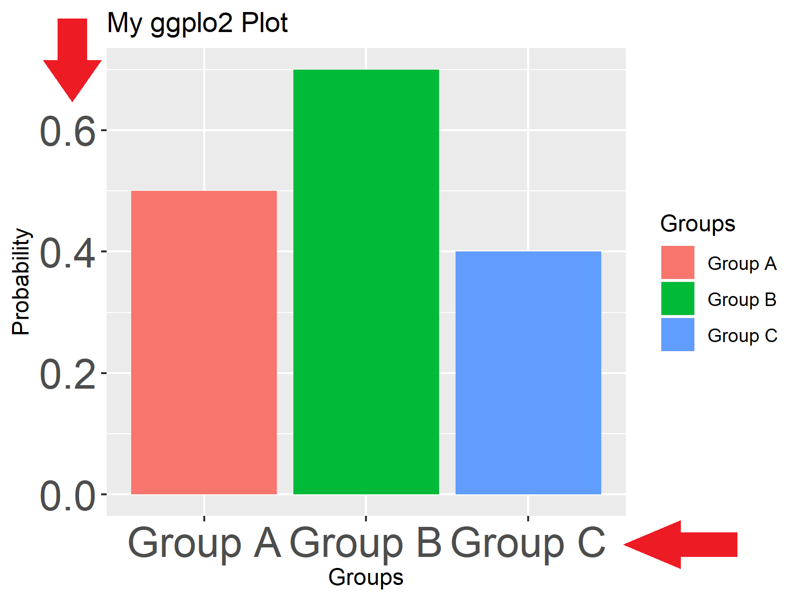 r ggplot2 plot font size of axis text