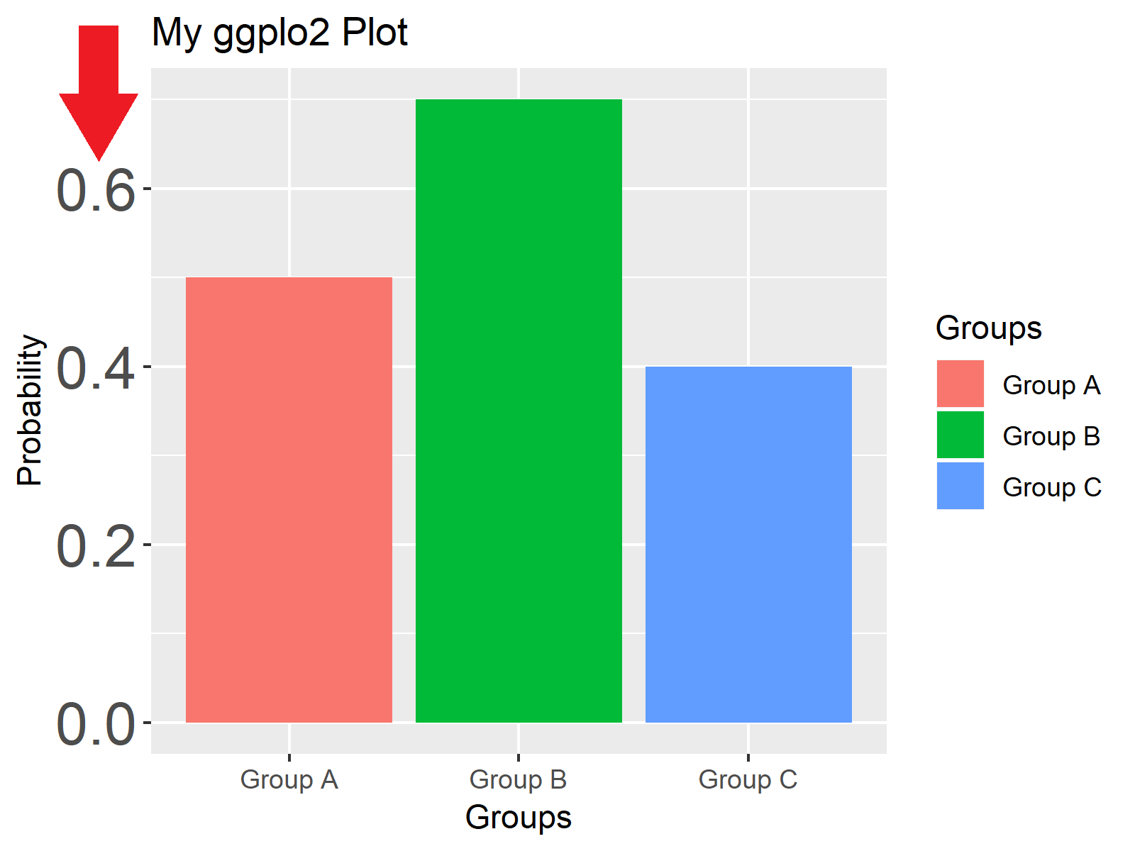 r ggplot2 plot font size of y axis text