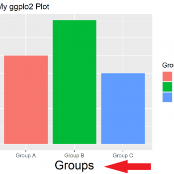 Change Font Size of ggplot2 Plot in R (5 Examples) | Axis Text, Main Title & Legend