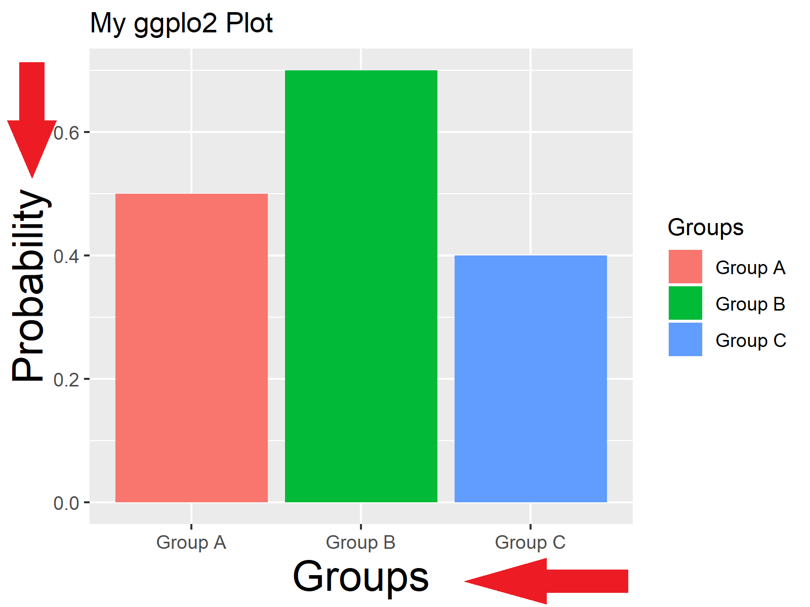 r ggplot2 plot font size of axis titles