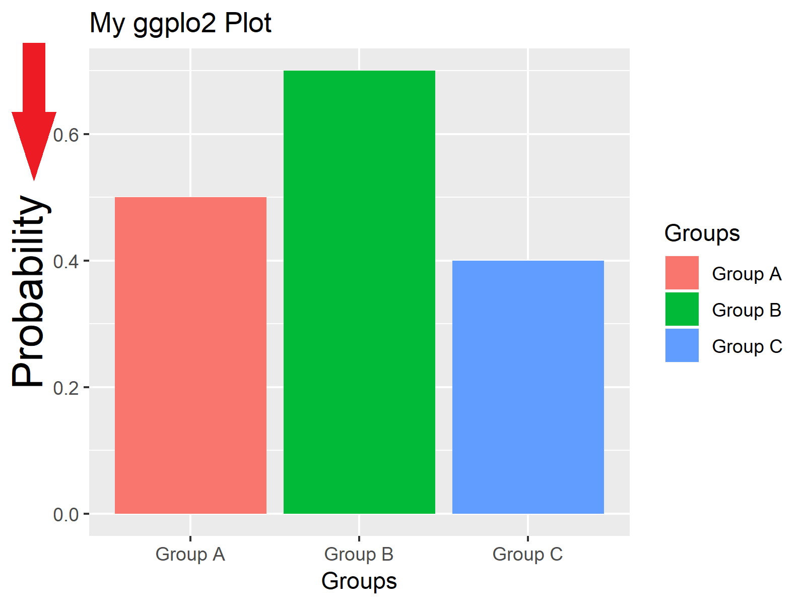 r ggplot2 plot font size of y axis title