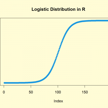 Logistic Distribution in R (4 Examples) | dlogis, plogis, qlogis & rlogis Functions