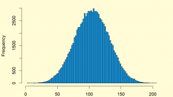 Wilcoxon Signedank Statistic Distribution in R (4 Examples)   dsignrank, psignrank, qsignrank & rsignrank Functions