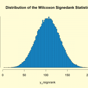 Wilcoxon Signedank Statistic Distribution in R (4 Examples) | dsignrank, psignrank, qsignrank & rsignrank Functions