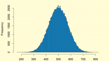 Wilcoxonank Sum Statistic Distribution in R (4 Examples)   dwilcox, pwilcox, qwilcox & rwilcox Functions