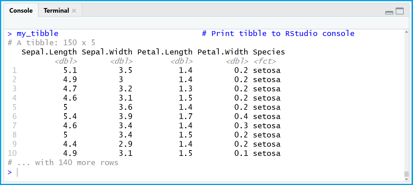 print tibble to console default specification