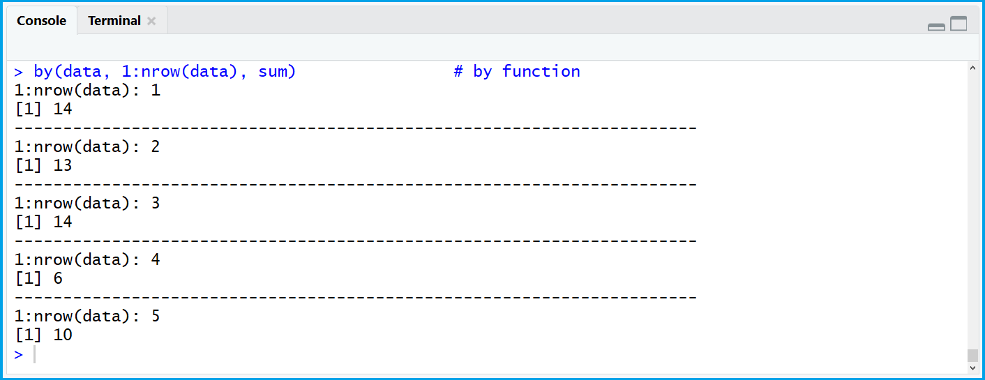 for each row by r function