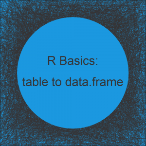 Convert Table to Data Frame in R (Example)