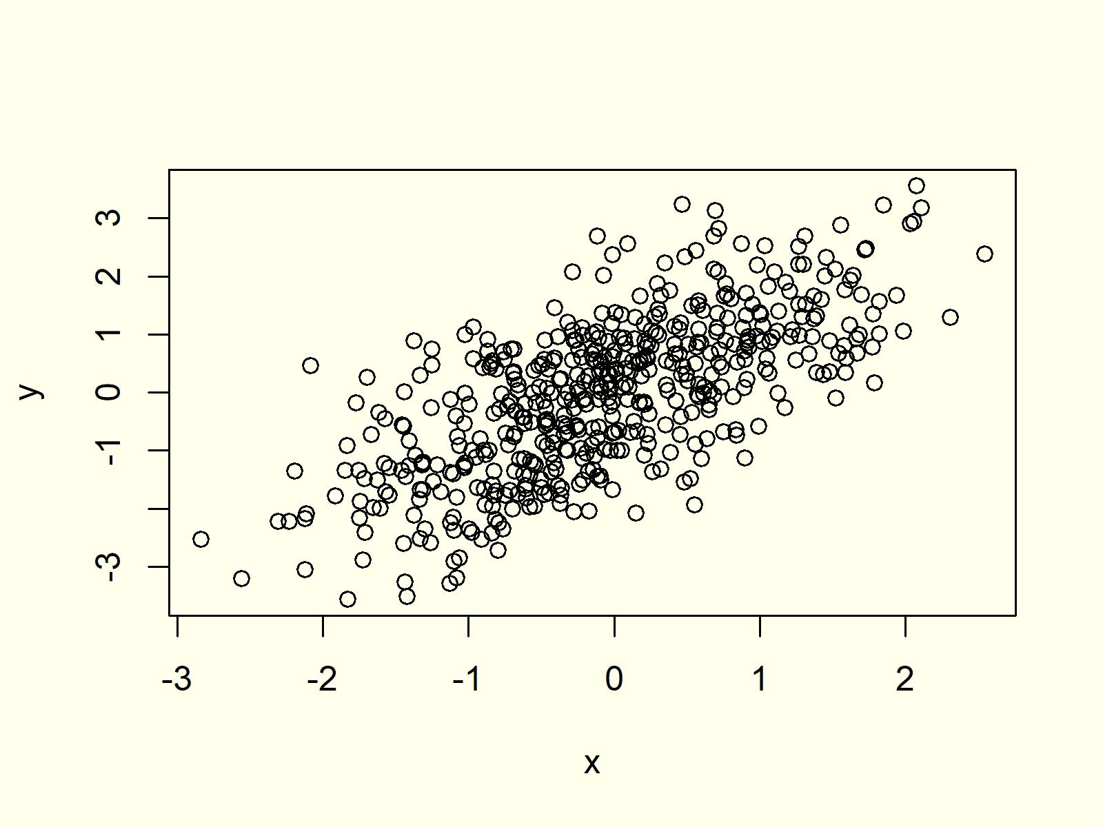 R Programming Scatterplot XYplot 1