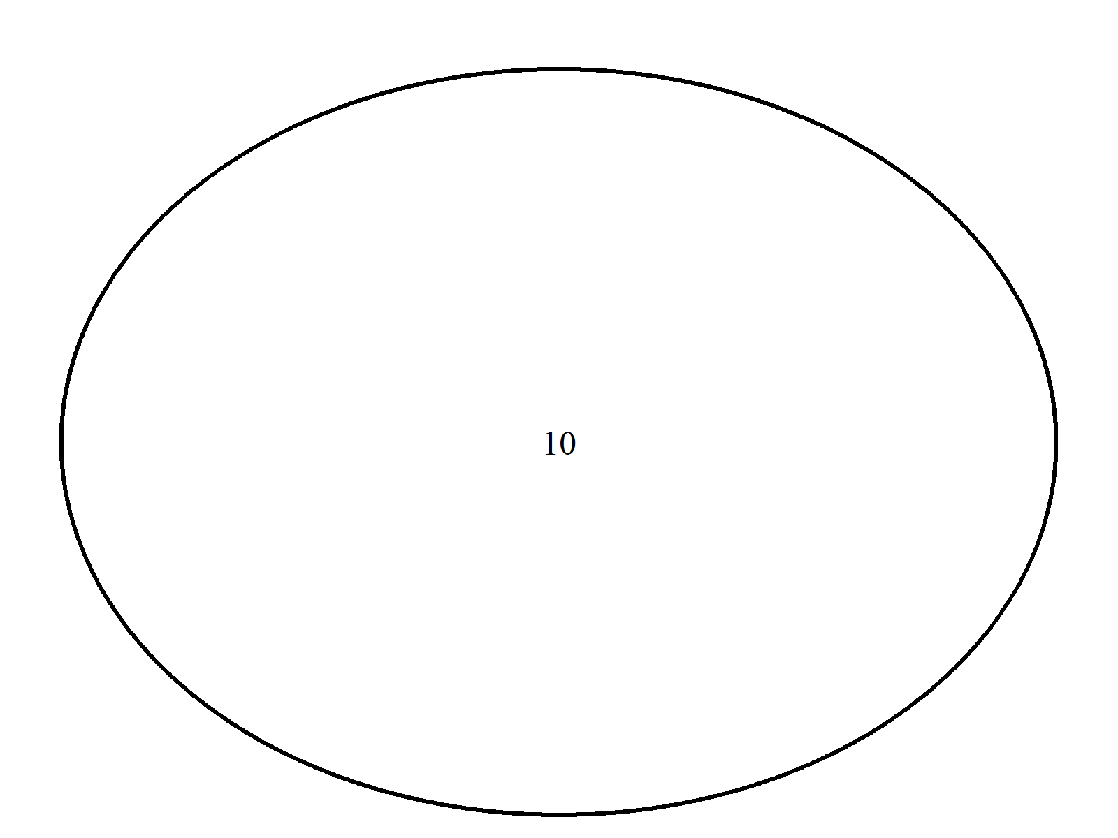 Venn Diagram Example 1