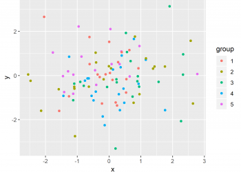 Create Legend in ggplot2 Plot in R (2 Examples)