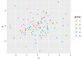 Create Legend in ggplot2 Plot in R (2 Examples)