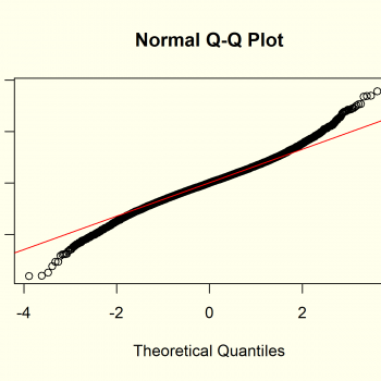 Quantile-Quantile Plot in R (4 Examples) | qqplot, qqnorm & qqline Functions | ggplot2 Package
