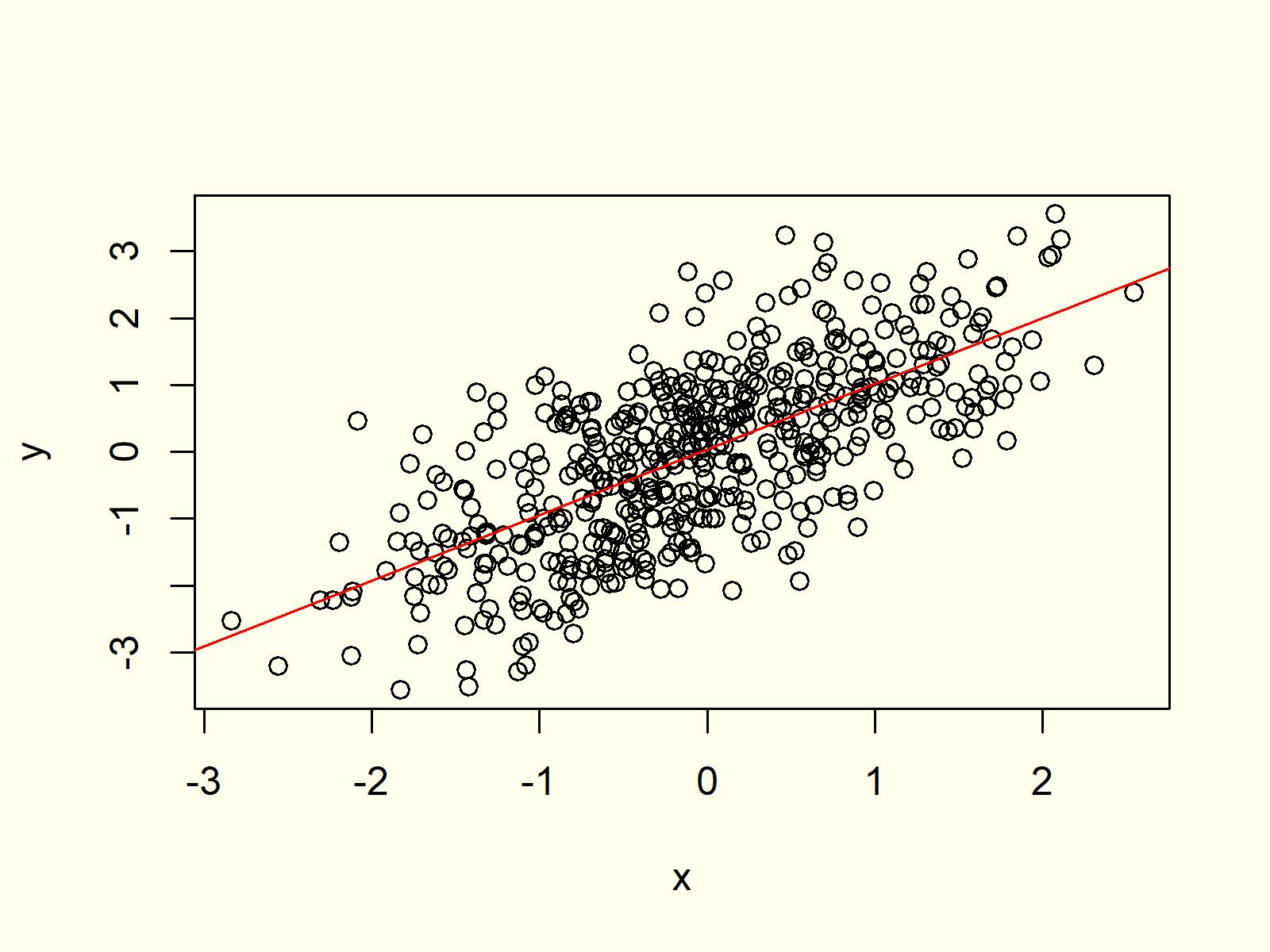 R Programming Scatterplot XYplot 3