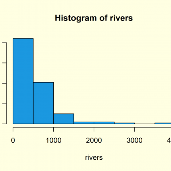 Create a Histogram in Base R (8 Examples) | hist Function Tutorial