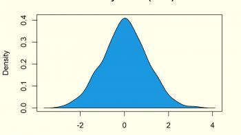Create Kernel Density Plot in R (7 Examples) | density() Function