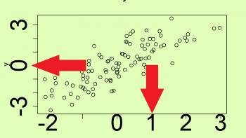 Increase Font Size in Base R Plot (5 Examples)