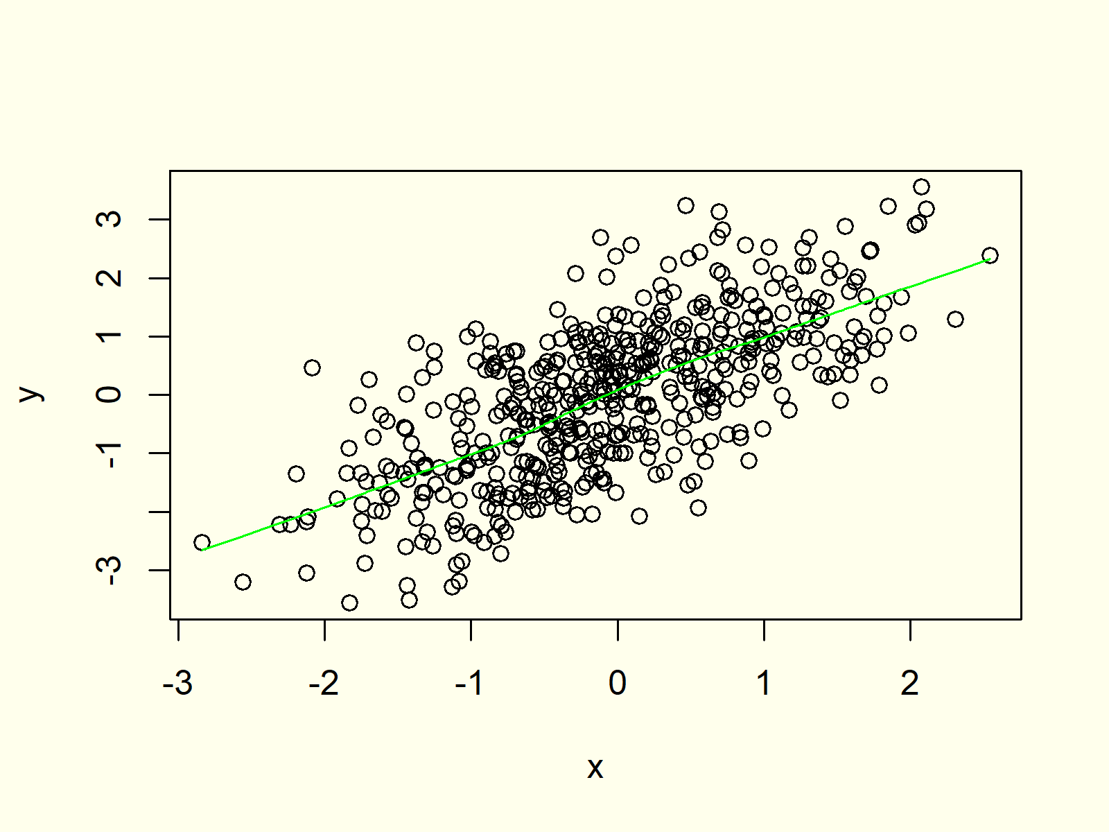 R Programming Scatterplot XYplot 4