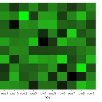 Create Heatmap in R (3 Examples) | Base R, ggplot2 & plotly Package