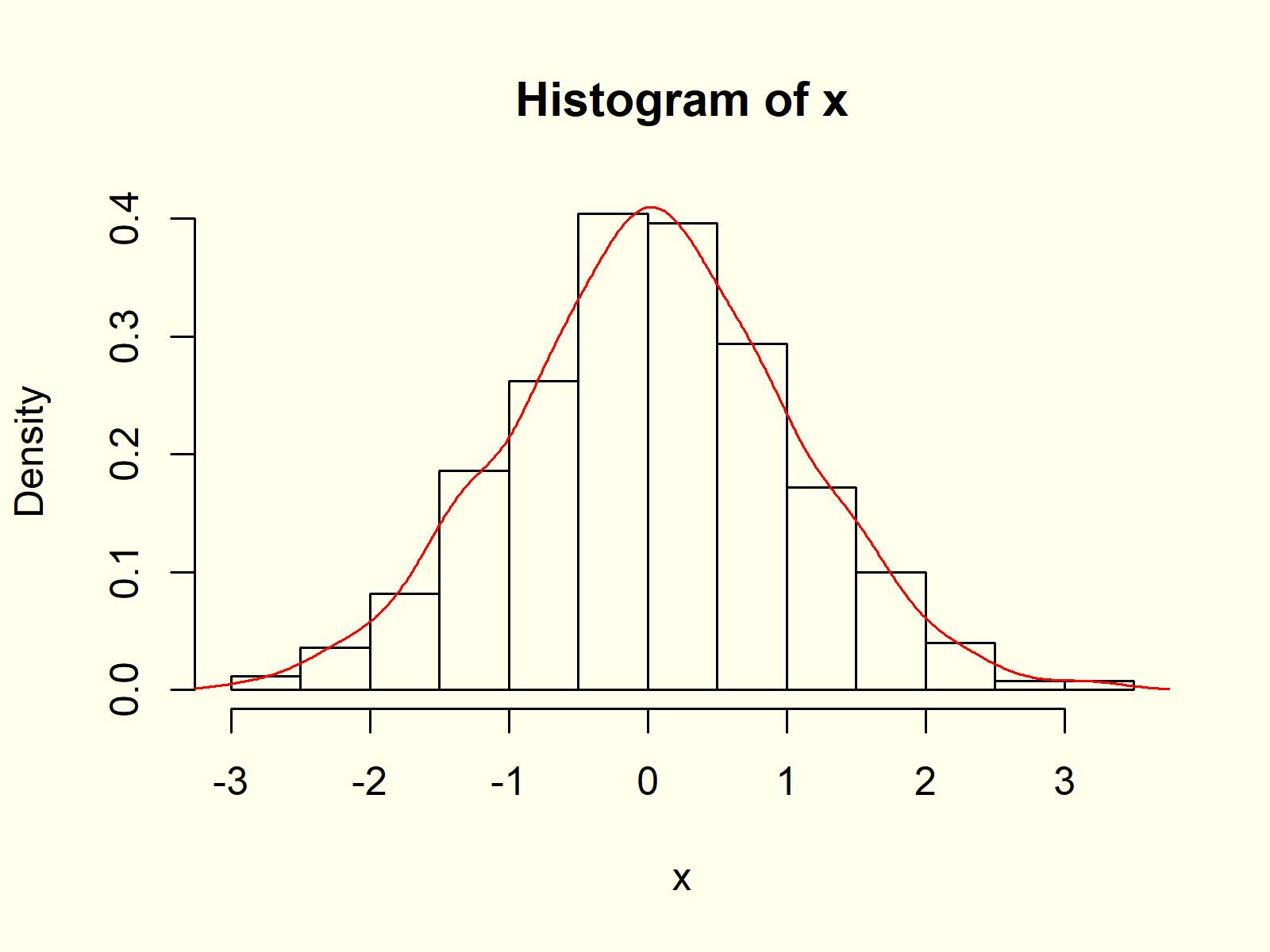 kernel density plot density function example 5