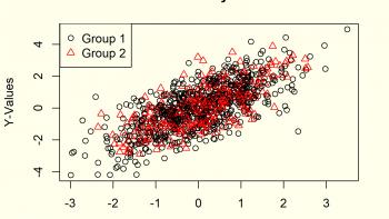 Plot Data in R (8 Examples) | plot() Function